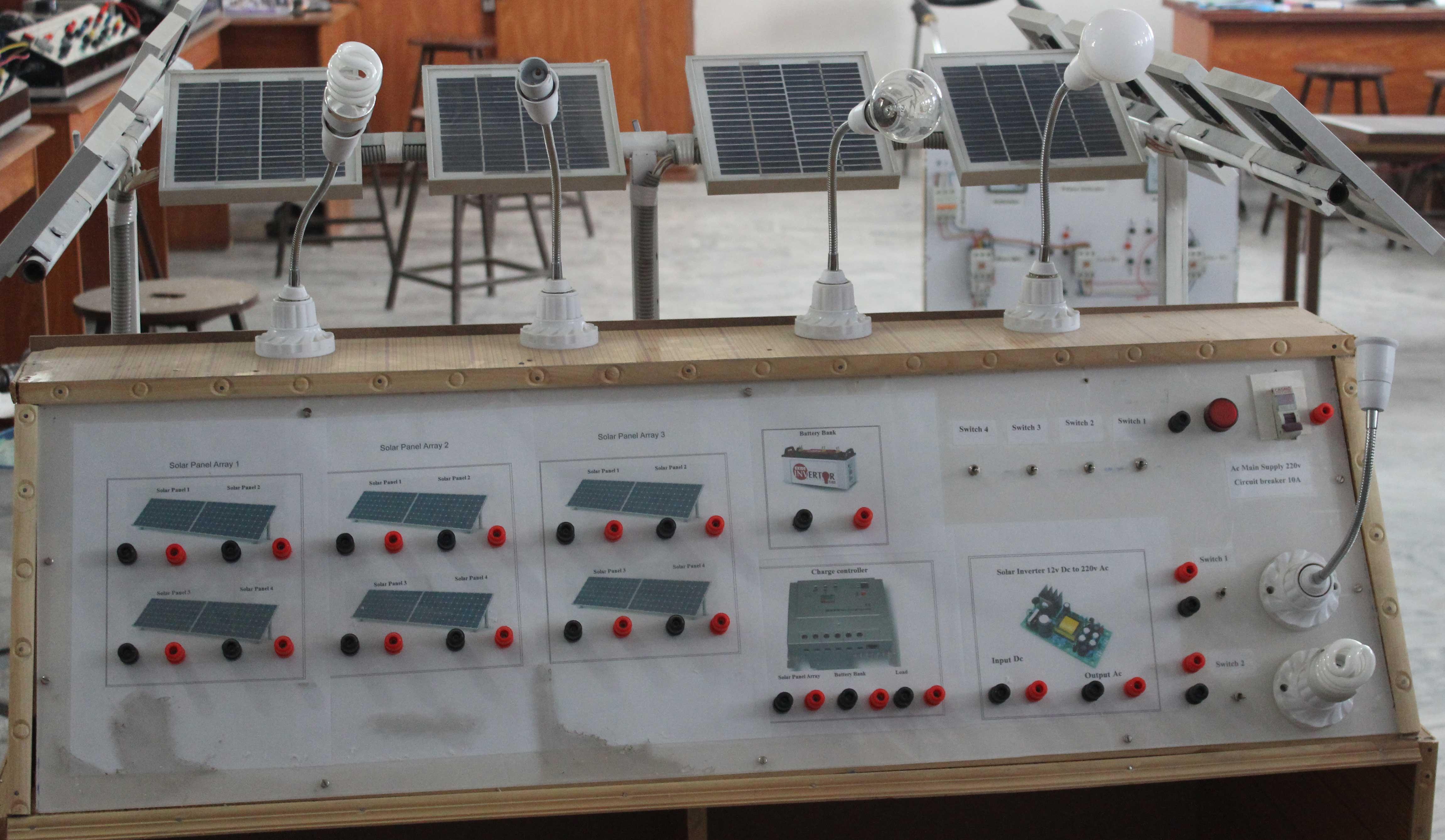 Abasyn University Peshawar Of Electrical Panels Understanding The Relationship Star Delta Renewable Energy Trainer